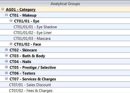 Analytical Groups - market cats